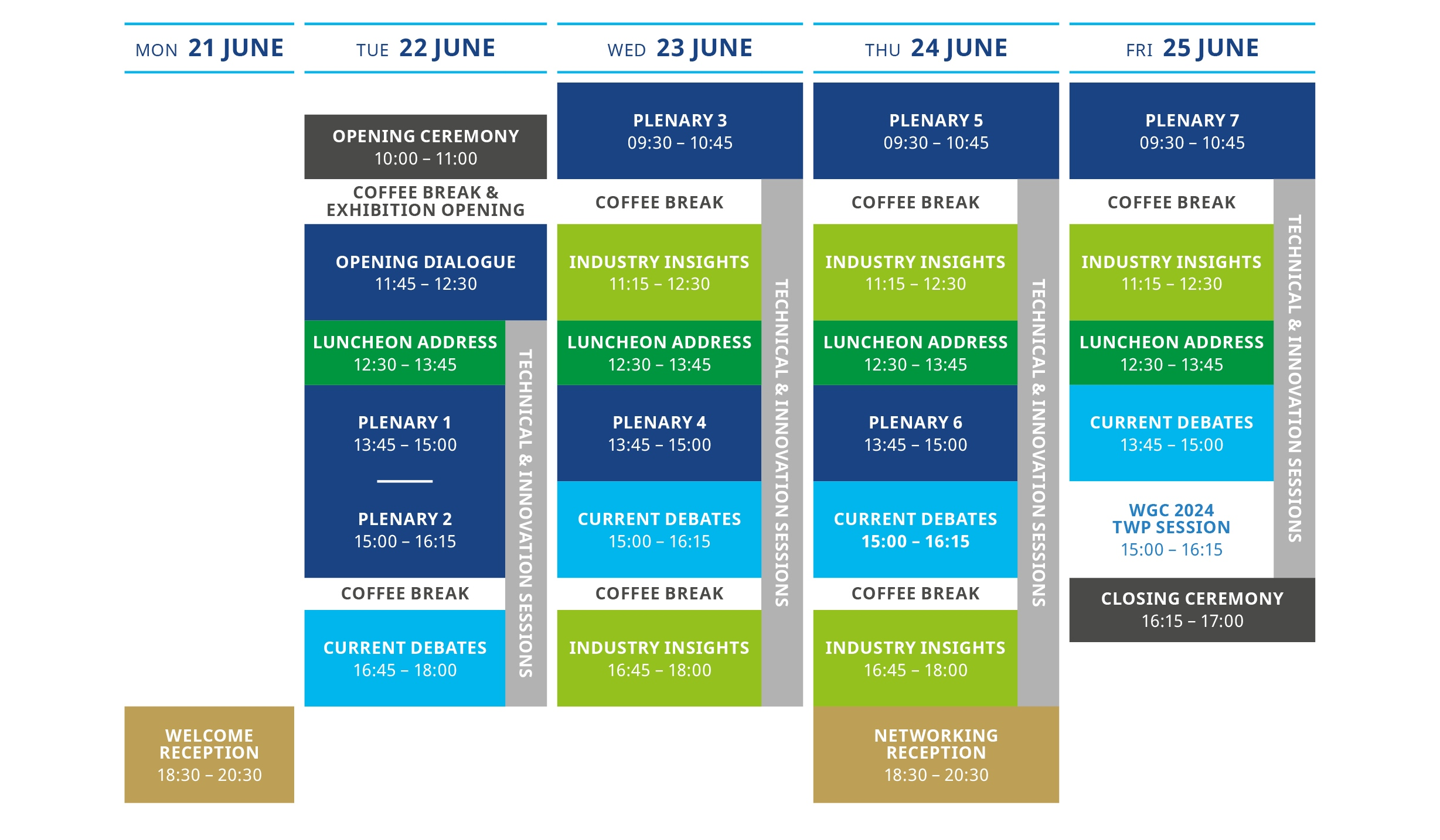 WGC 2021 Program Overview